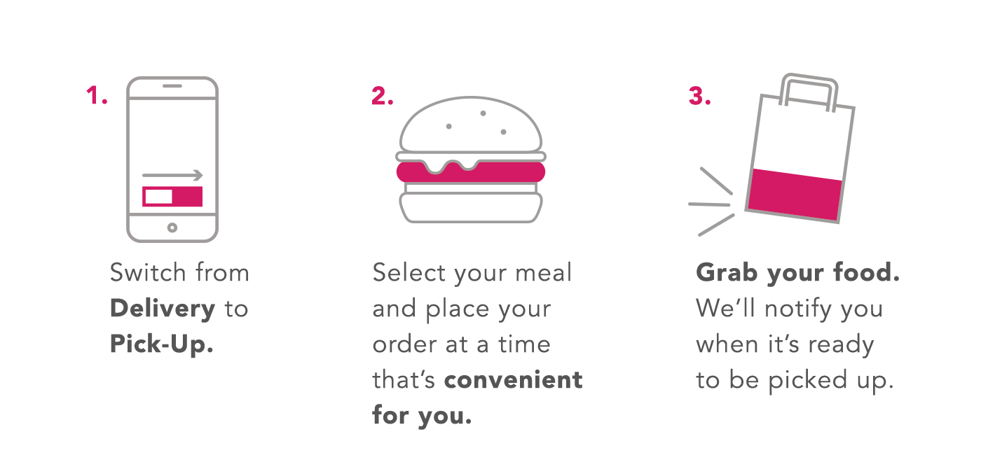 Steps and explanation on how to use Pick-Up at foodora.ca
